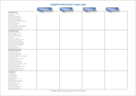 competitor swot analysis template competitive analysis templates 6 free exles forms