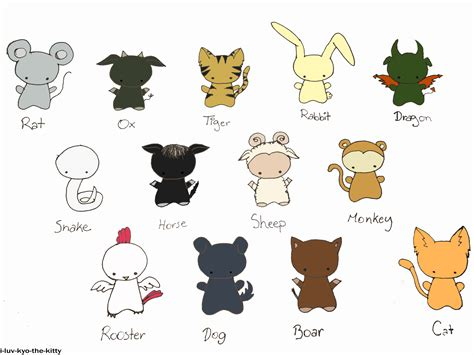 new year zodiac animal order fruits basket zodiac animals the 13 animals of the