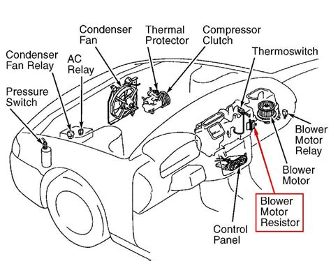 2010 mazda tribute blower motor resistor location wiring