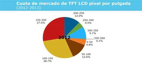 ficha cadastral completa empresa grandseg 1 http www electromarket com noticia 6981 la ifa 2013 abre