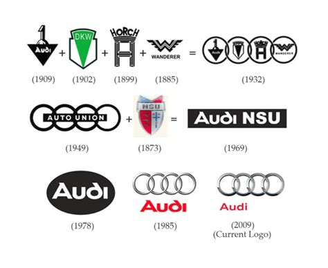 first audi logo audi logo design history and evolution