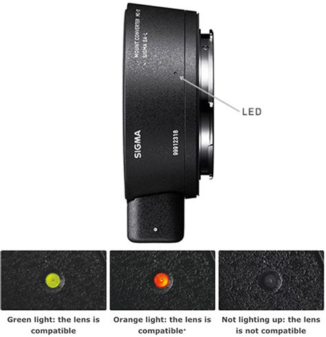 sigma mc  mount converter  sa  ef lenses announced