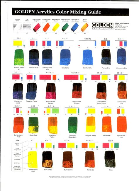 basic color mixing chart paint