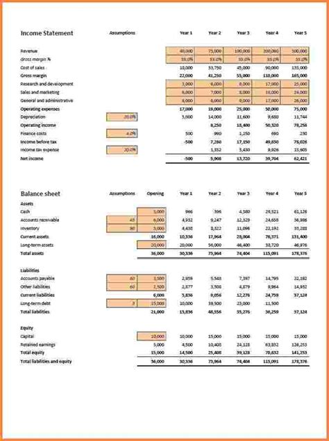 Financial Projection Spreadsheet by 7 Financial Projections Excel Spreadsheet Excel