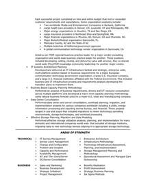 Management Resume Skills by Leadership Skills Resume Exles