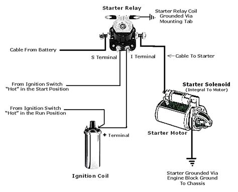 toyota 3vze starter relay wiring diagram wiring diagrams