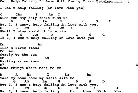 Beautiful Can T Help Falling In Love Chords Piano Component ...