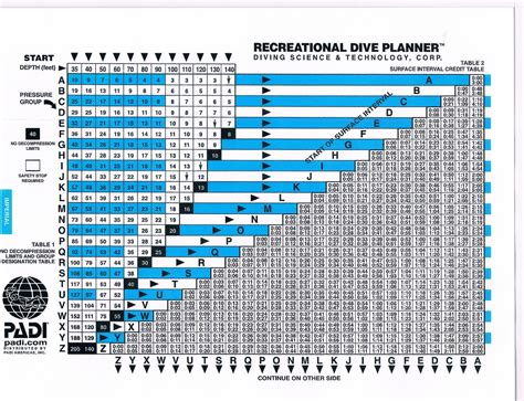 Rdp Plans by Image Gallery Rdp Table