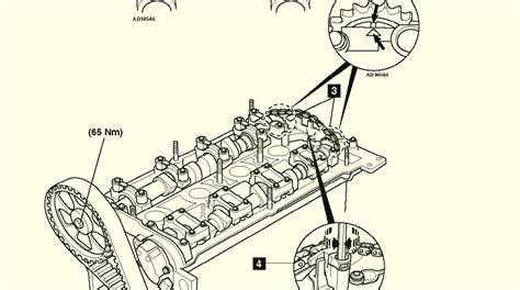 sincronizacion de la banda de distribucion de vw jetta 2009 sincronizacion de banda de tiempo jetta a4 motor 2 0