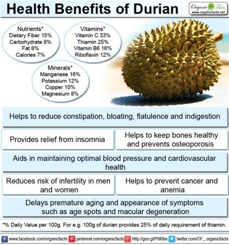 pick  perfect durian