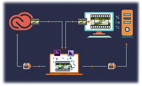 premiere pro workflow basic premiere pro editing workflow