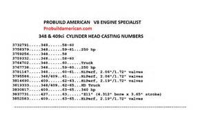 chevy engine numbers decoder autos post