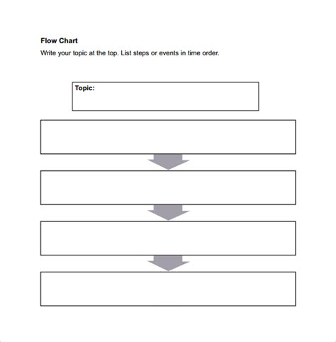 template for a flow chart sle flow chart template 19 documents in pdf excel