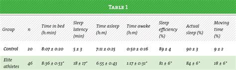 sleep quality journal sleep quality scale pdf download free apps backupby