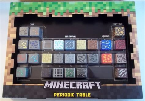 minecraft periodic table of elements minecraft mojang periodic table element cubes ore