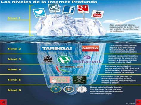imagenes de la deep web nivel 6 deep web