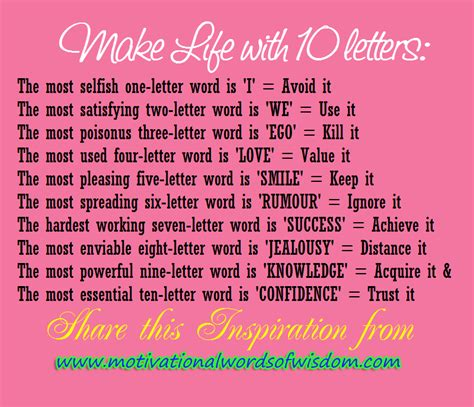 Motivation Letter Phrases Motivational Words Of Wisdom Make With Confidence