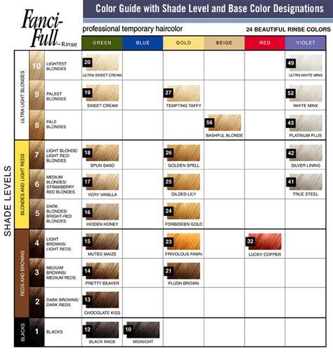 Fanci Full Rinse Color Chart