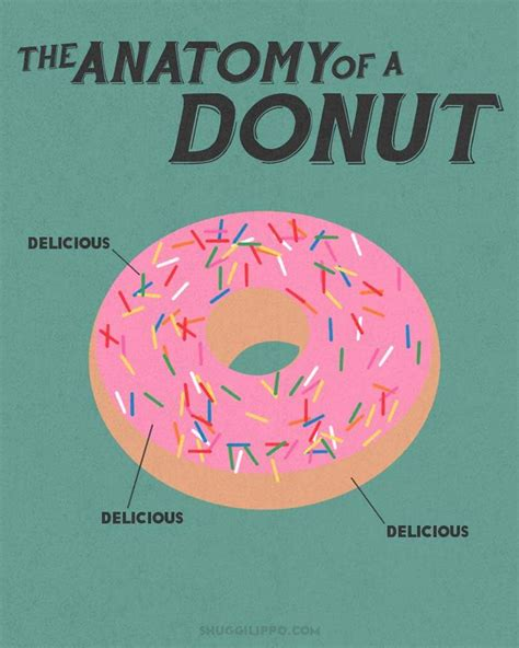 Funny Donut Meme - national donut day 2015 all the memes gifs you need to