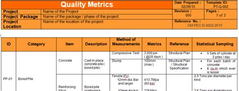 quality assurance metrics template how to plan quality for your construction project manage