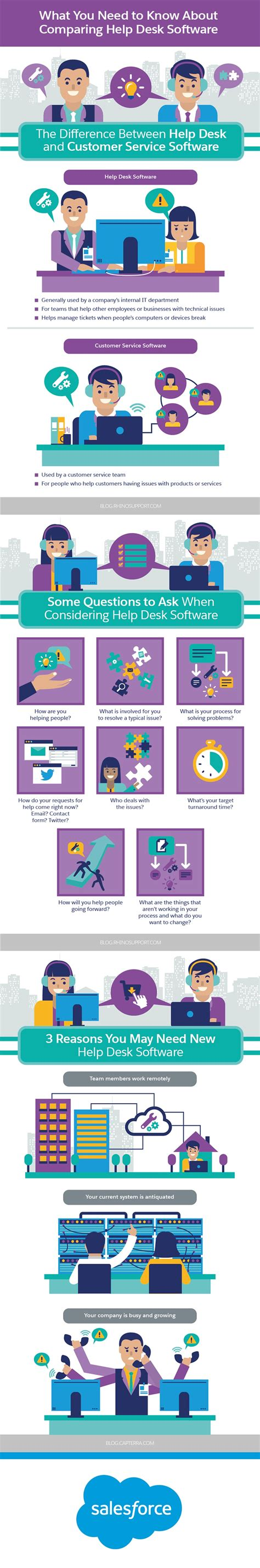 help desk questions typical help desk questions desk design ideas