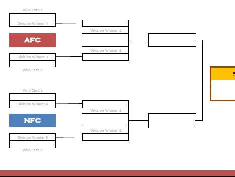Nfl Playoff Bracket Template by Nfl 50 Playoffs Template