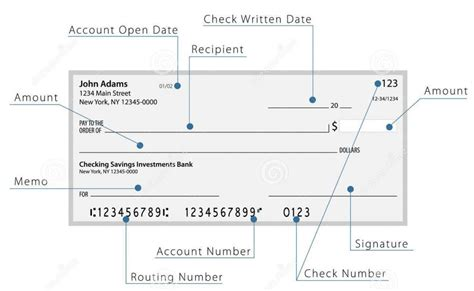 find my bank routing number regions bank routing number what you need to