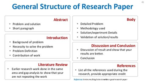 structuring a research paper how to write research paper