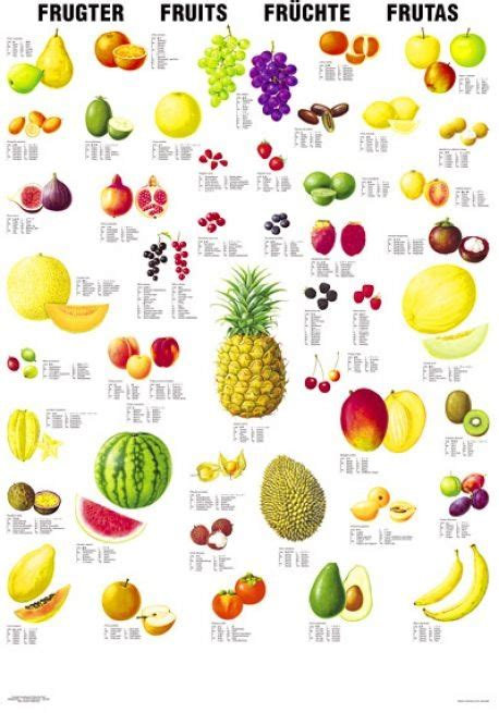 f fruit names 18 best images about fruit on preserve