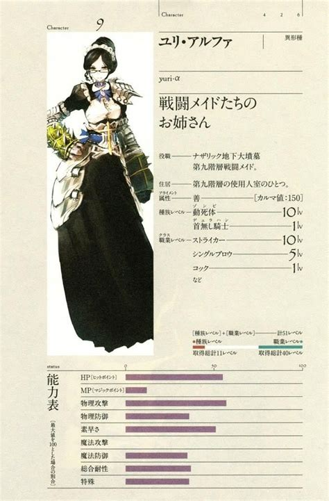 light novel layout 65 best overlord images on pinterest anime art gown and