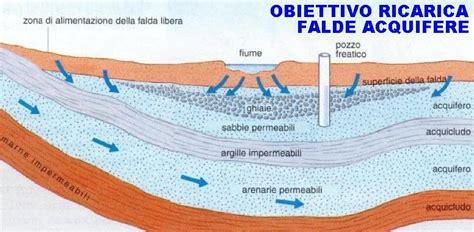 acqua di rubinetto percorso dell acqua rubinetto lozainoecologico