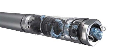 Pompa Satelit Grunfos Sq2 35 Pompe Immerg 233 E Grundfos Sq 2 35 15