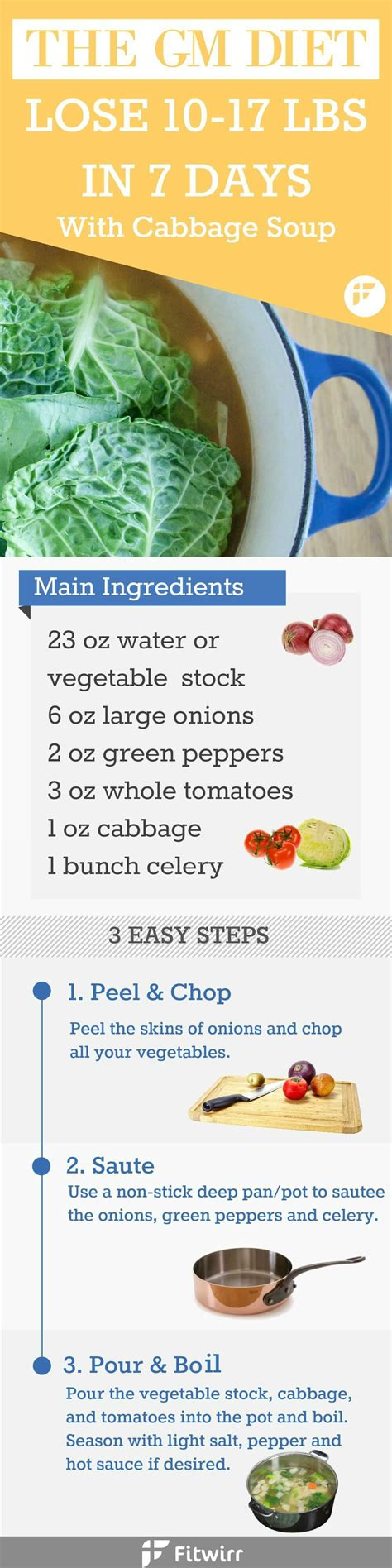 fruit 7 day cleanse 7 day cabbage soup cleanse