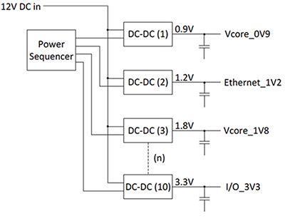 brake resistor ohl capacitor discharge 28 images capacitive discharge welder wiring diagram spot welder