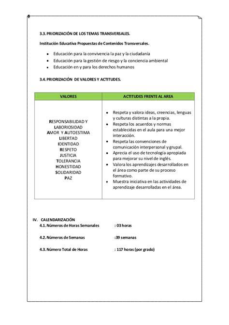 programacion curricular anual minedu 2016 ppt programacion curricular anual ingls apexwallpapers com