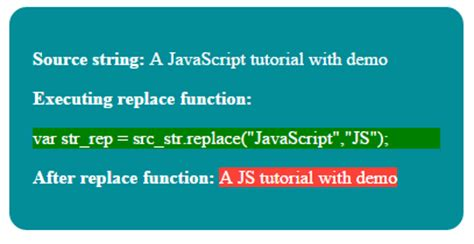 javascript tutorial replace javascript replace method to change strings with 6 demos