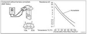 2007 toyota tundra the 4 7 v 8 the iat sensor maf sensor