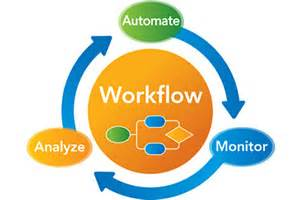 automated workflow pvt ltd services from bioinforx we make custom lims system