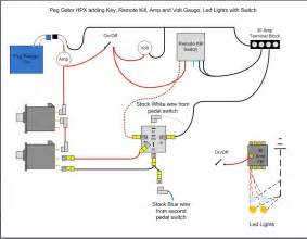 peg perego jeep wiring diagram peg jeep free wiring diagrams