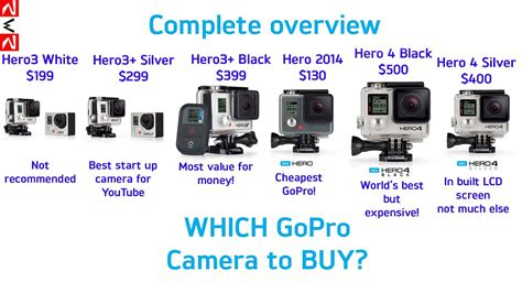 gopro best price which gopro should i buy comprehensive buying