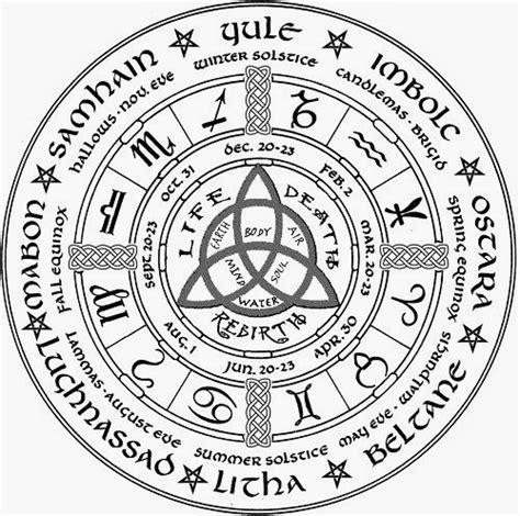 imagenes simbolos wicca quienes somos wicca celtibera