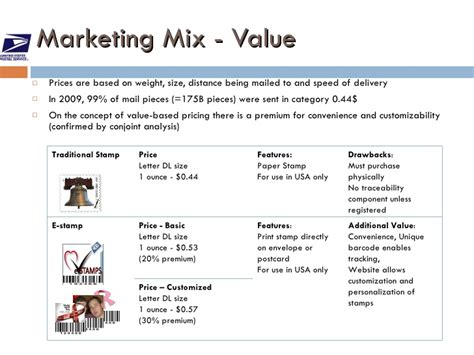 marketing mix research paper marketing mix research paper