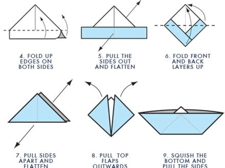 How To Make A Paper Sailboat Hat - how to make paper boat s 69dbf32433df0afd