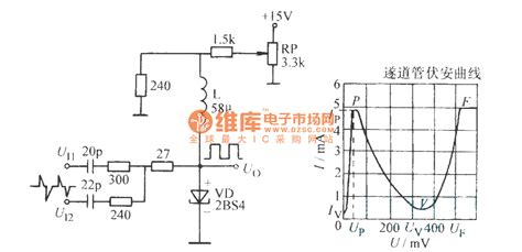 tunnel diode with diagram tunnel diode bistable circuit basic circuit circuit diagram seekic