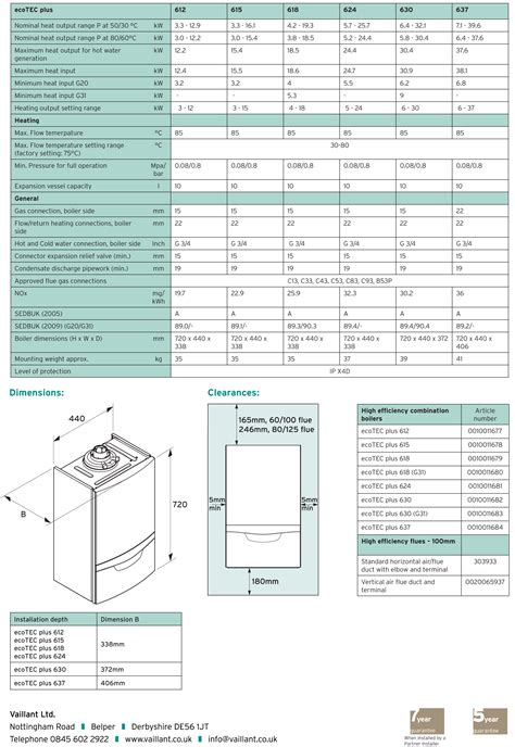 vaillant ecotec plus wiring diagram agnitum me