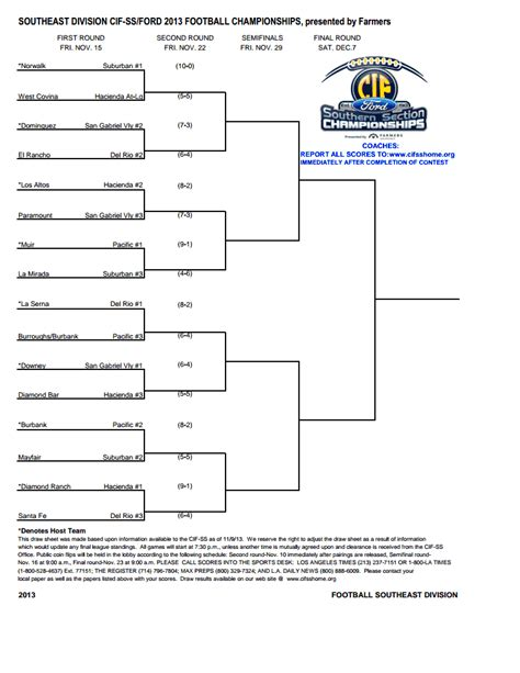 Cif Central Section Playoffs by Cif Ss Football Pairings Arroyo San Dimas Ranch