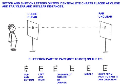 Snellen Chart Black Printing eyecharts to test and improve and distant eyesight