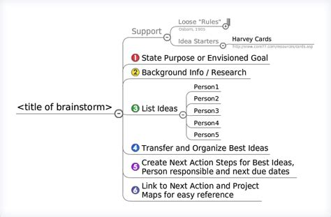 take notes brainstorming template