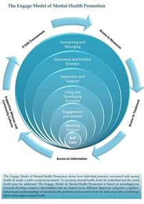 mental health the recovery model in mental health