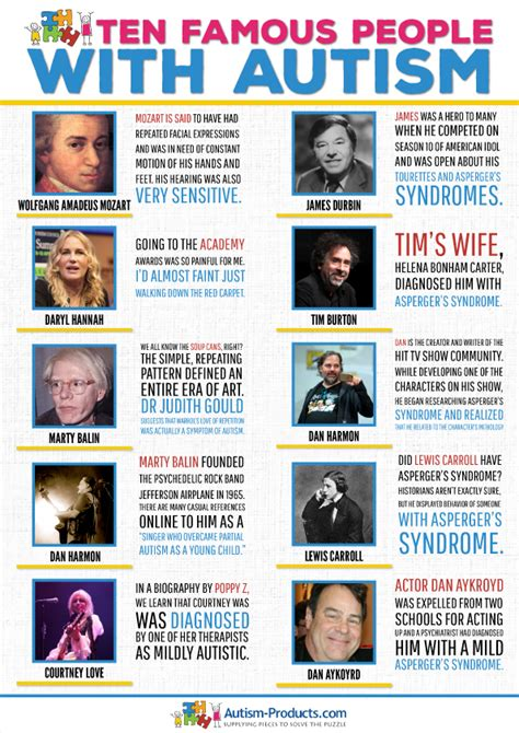 famous people with asperger syndrome pin by autism products com on infographics pinterest